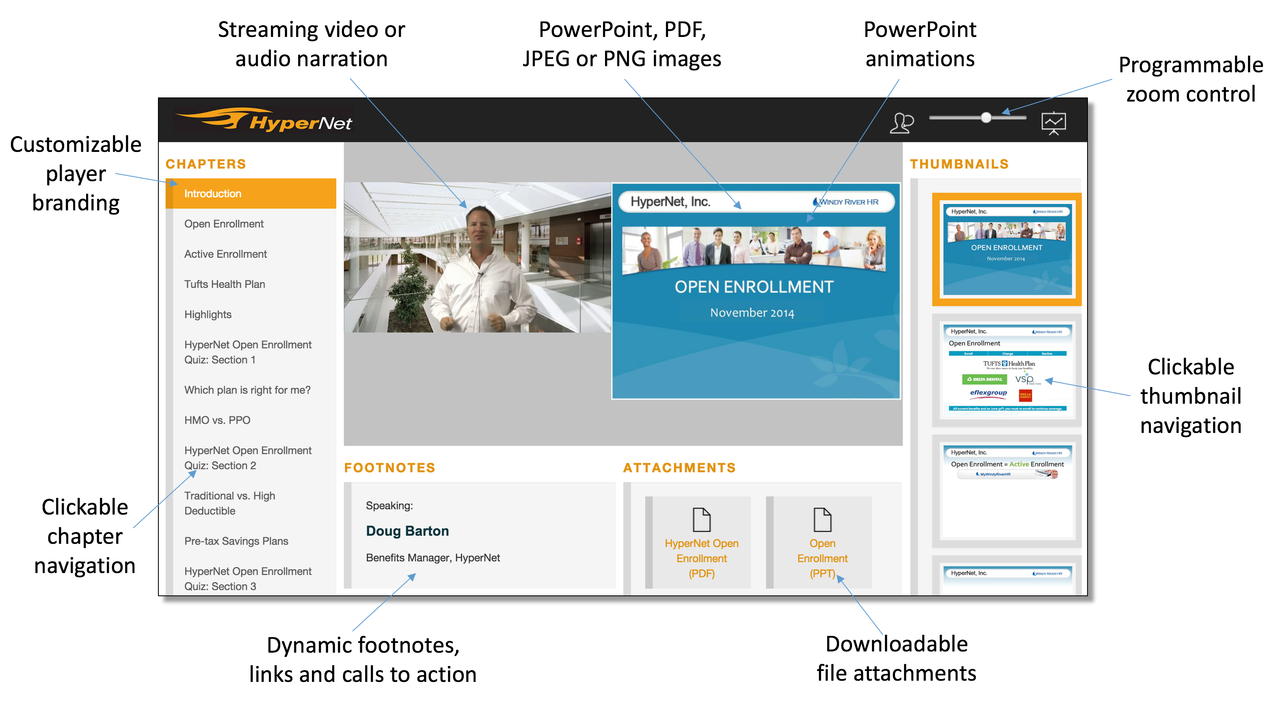 Knovio turns dull PowerPoint presentations into interactive, multimedia content.