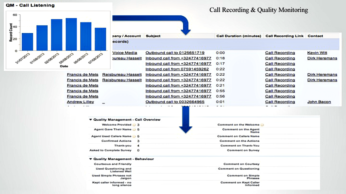 Call Recording & Quality Monitoring