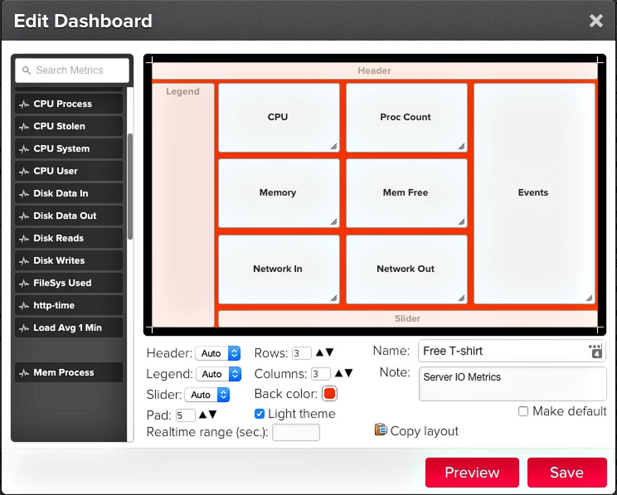 Dashboard Customization