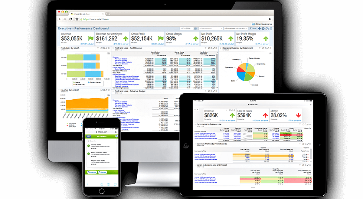 Intacct Mobility