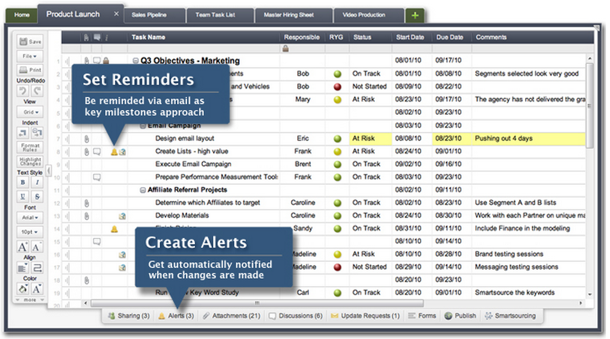Smartsheet's alerts and reminders ensure that no sheet updates and important dates fall through the cracks.