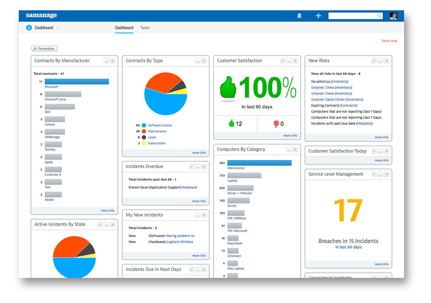 Samanage dashboard with asset overview.