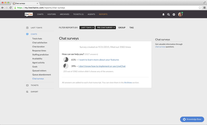 Chat Surveys