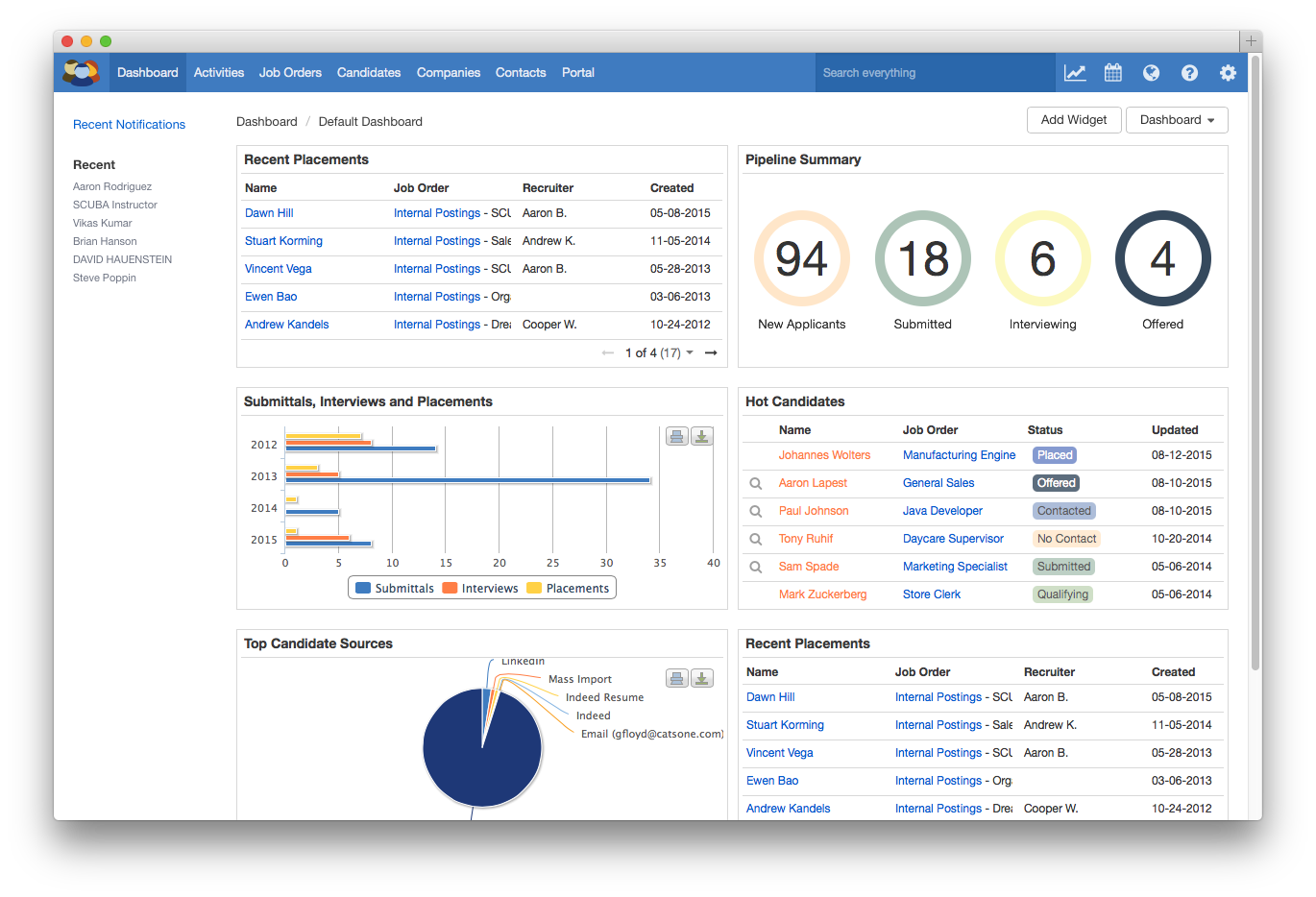 The dashboard gives an overview of recent activity, including recent calls, upcoming events, and recent hires.