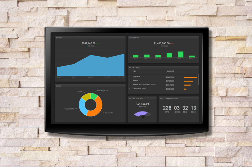 The TV mode functionality lets you display your dashboards on any smart TV screen.