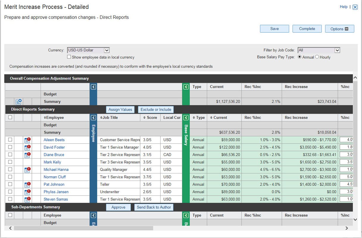 Halogen Software allows you to align pay with performance while keeping your compensation allocations within budget.