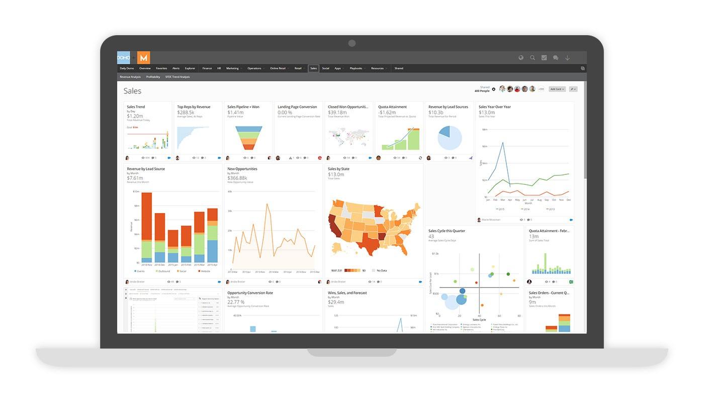 Domo Executive Management Platform