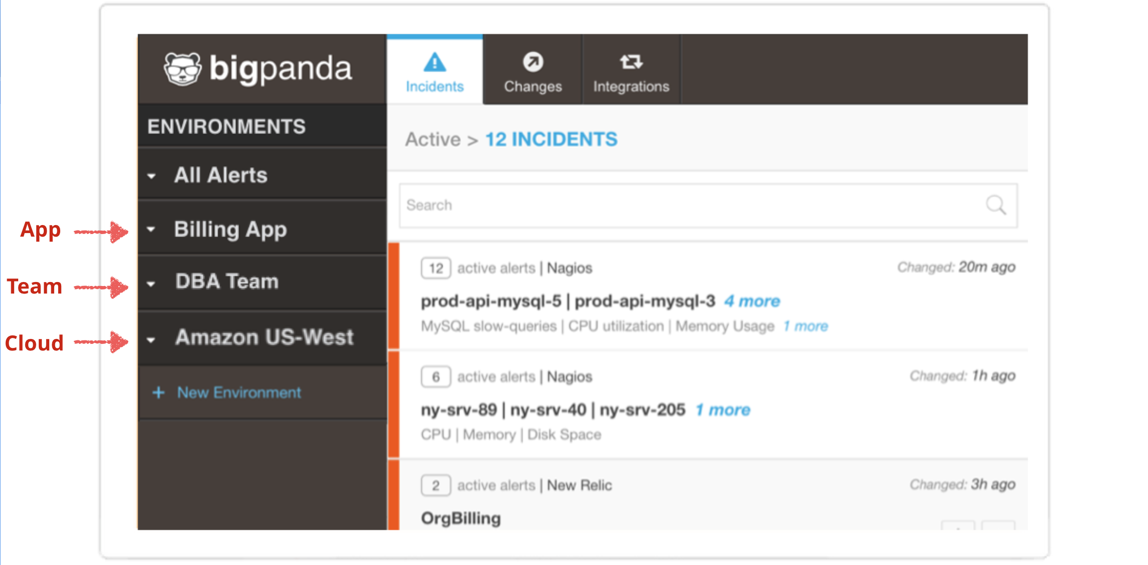Custom views can be created to address your various monitoring needs.