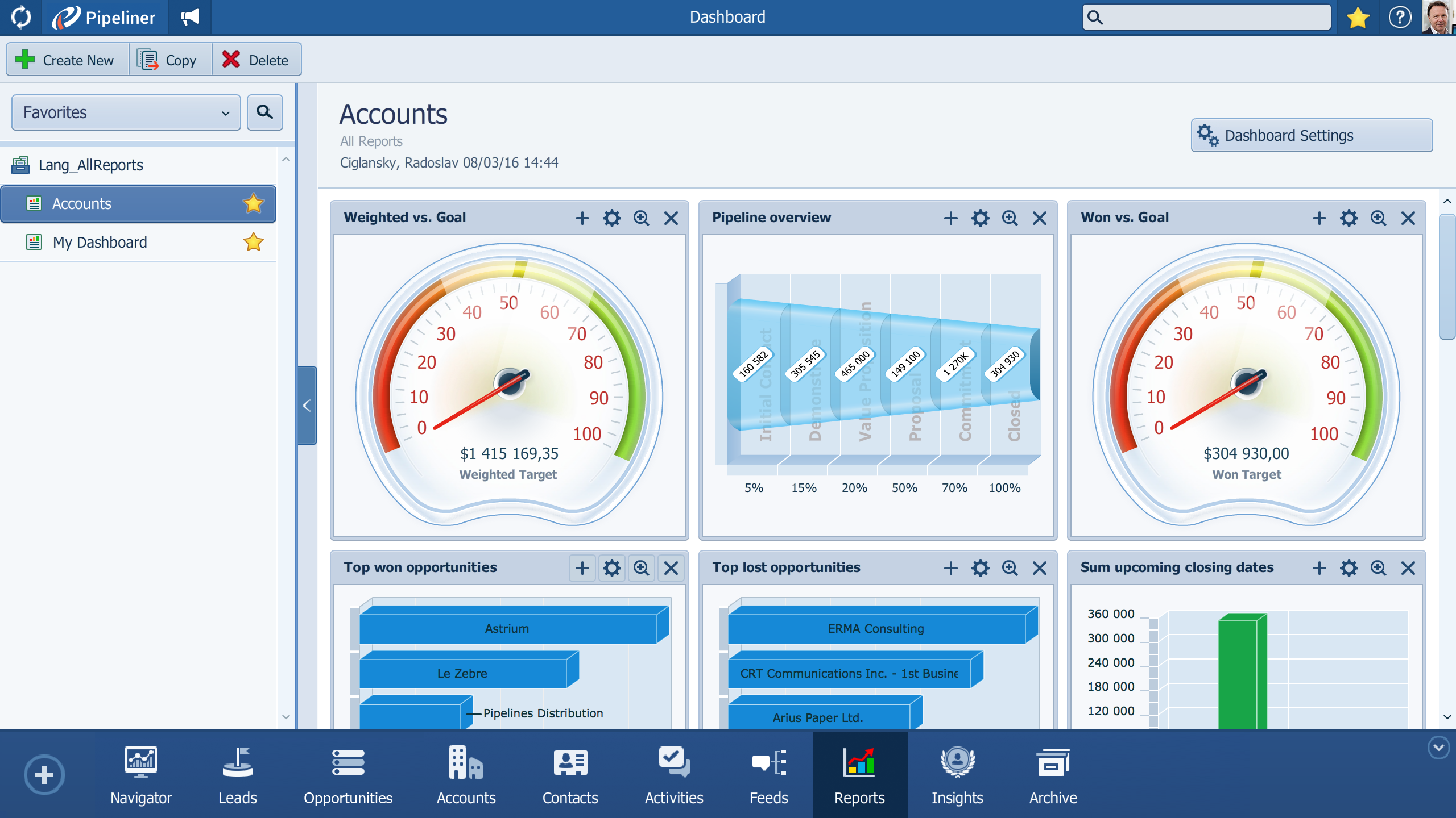 Pipeliner CRM's reporting dashboard gives you a snapshot of your goals, pipeline velocity, opportunities, etc