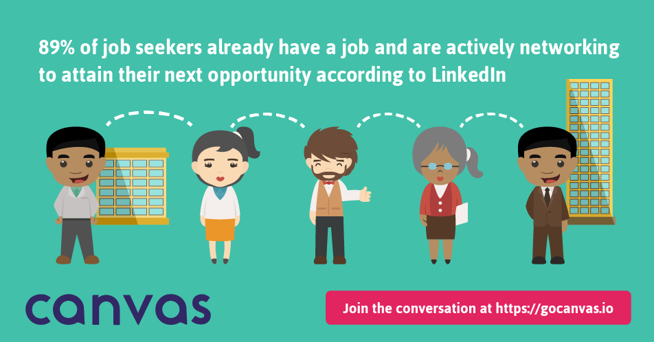 89% of jobseekers are actively networking.