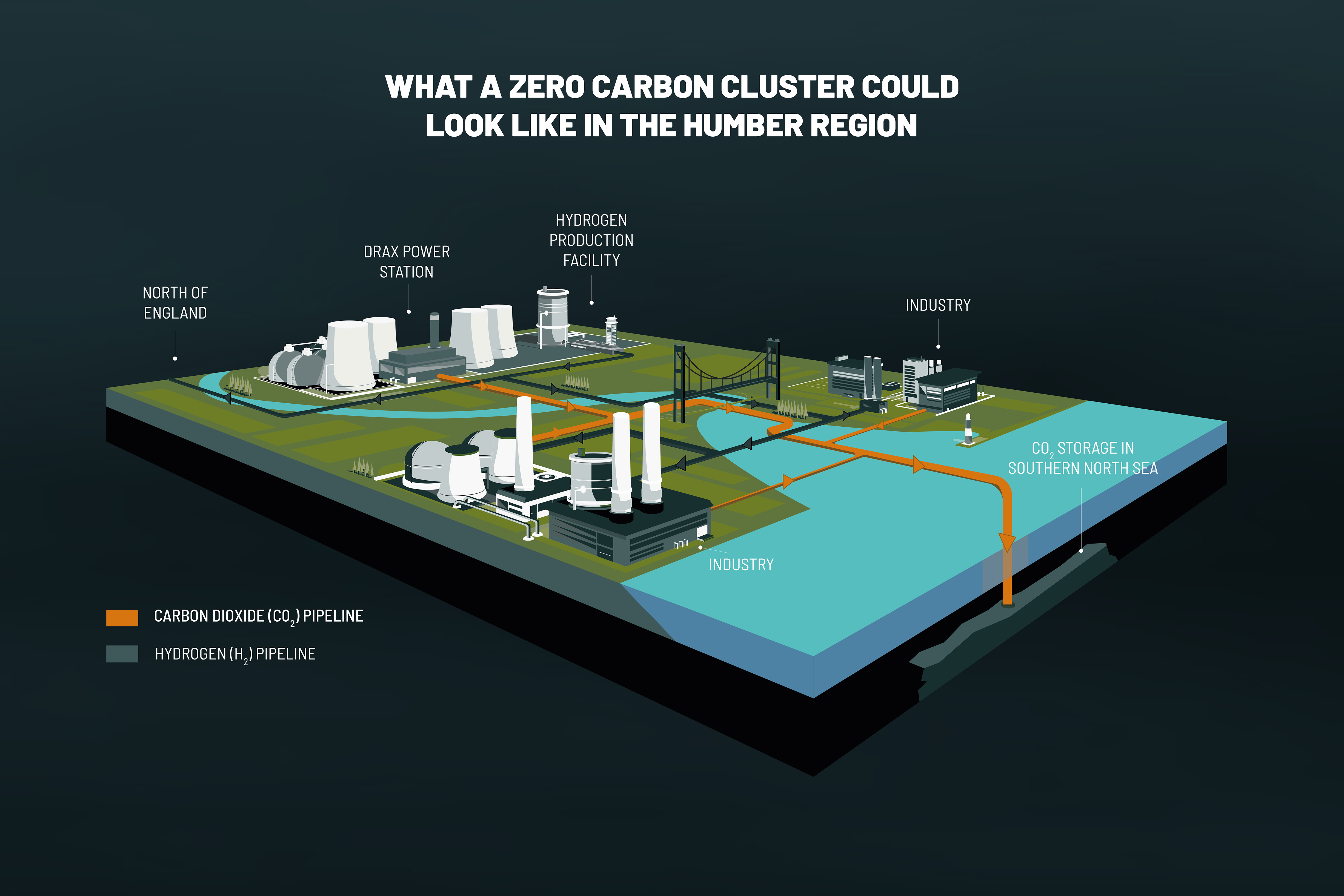 Equinor, National Grid and Drax Offer Glimpse of Net Zero Economy