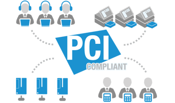 Centralised PCI Compliance