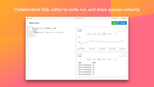 Collaborative SQL editor to write, run, and share queries