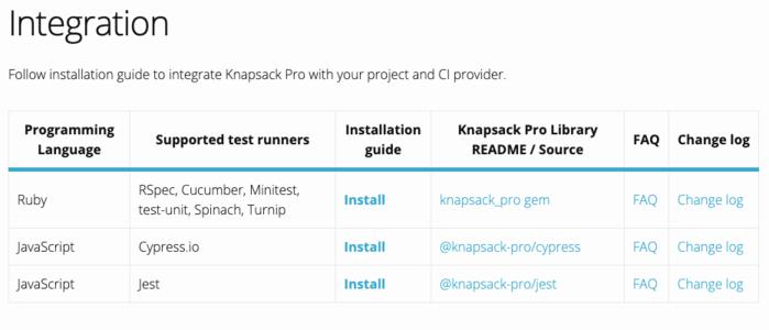 Knapsack Pro Integration