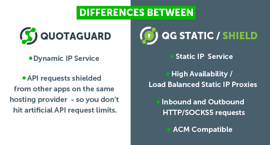QuotaGuard vs. QuotaGuard Static / Shield