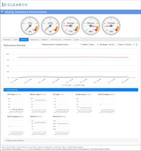 Datastore Telemetry View