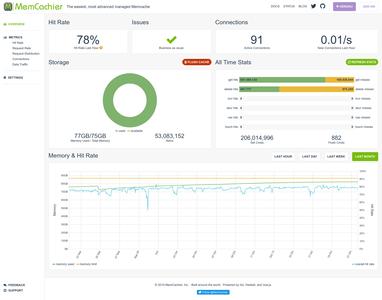 MemCachier Analytics Overview