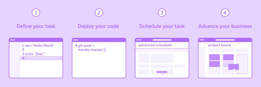 Advanced Scheduler