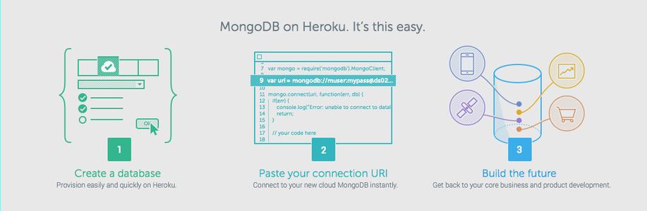 mLab MongoDB - Add-ons - Heroku Elements