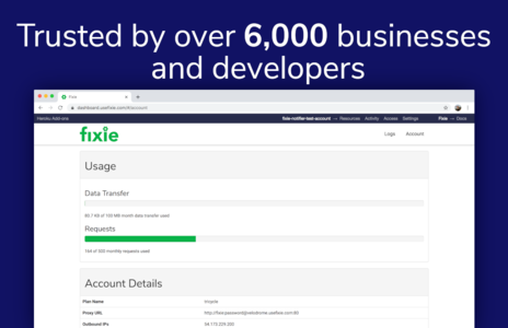 Trusted by over 6000 businesses and developers
