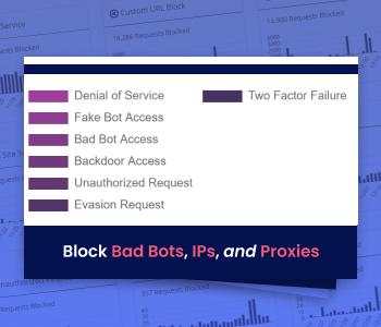 Block Bad Bots, IPs and Proxies