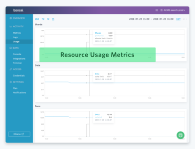 Bonsai Cluster Usage Metrics Dashboard