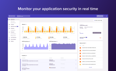 Monitor your application security in real time