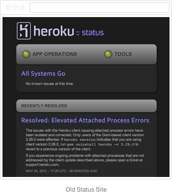 Old Status Site