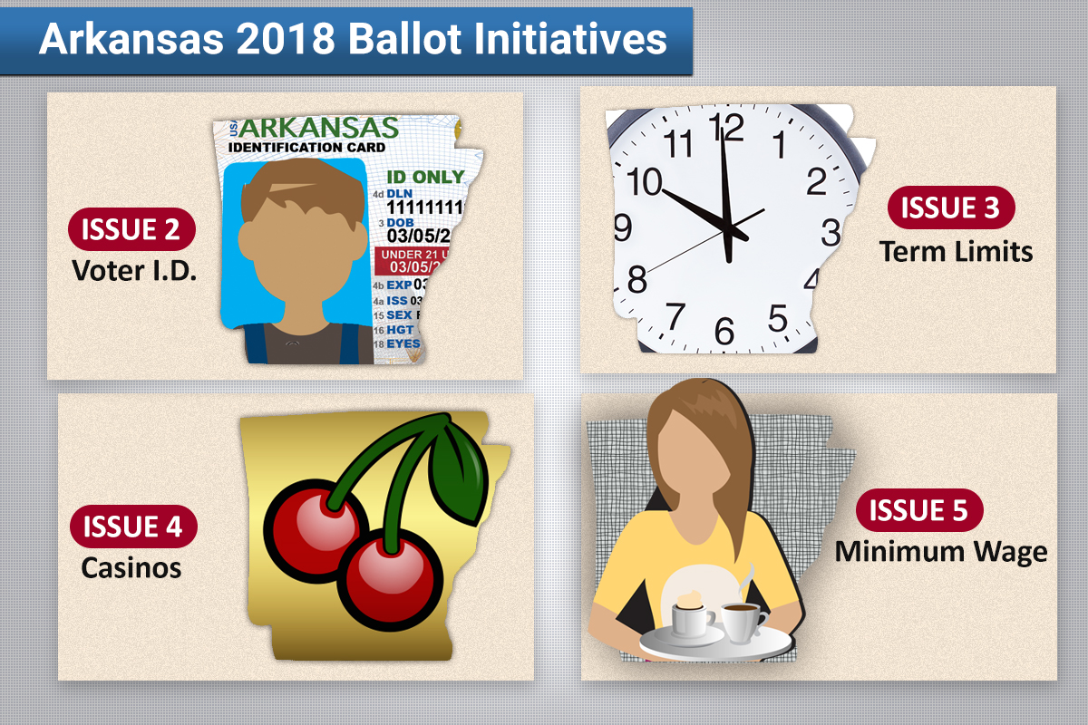 What's Likely to Mobilize Voter Turnout in Arkansas? (Heather Yates On Politics)