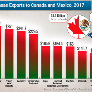 Trump: New Trade Deal with Canada, Mexico to Boost US Growth