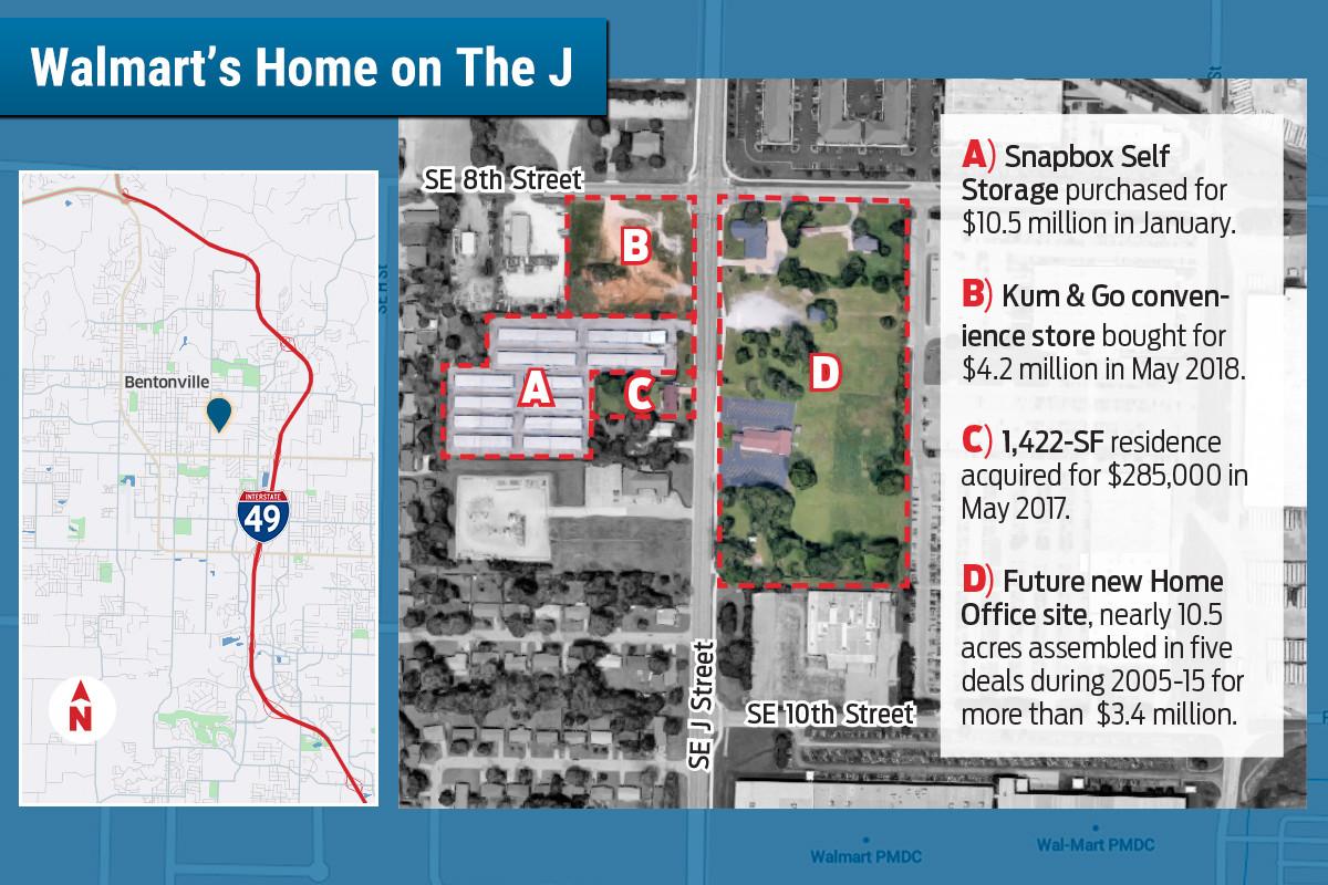 Walmart Acquires More of Hometown Bentonville