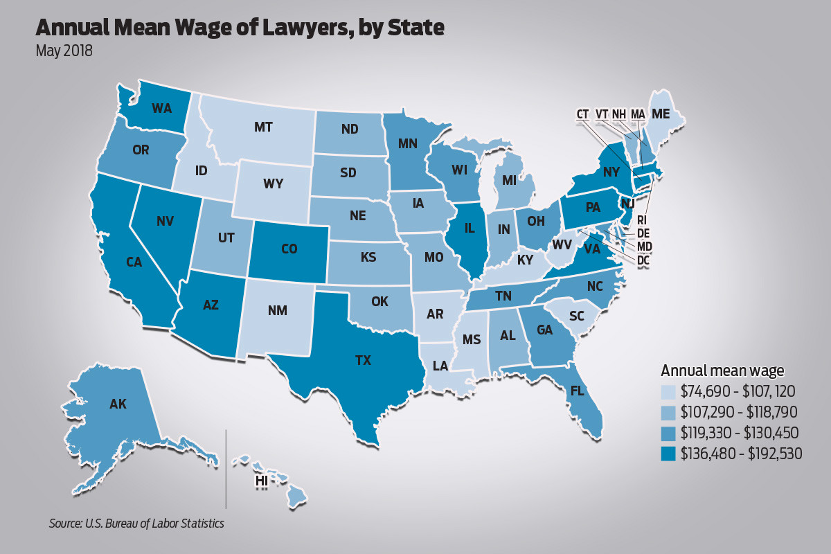 Mean Wage for Legal Work Drops in Arkansas