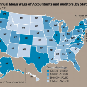Arkansas Accountants, Auditors Earn Annual Average Wage of $67,700