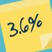 Arkansas Unemployment Unchanged at 3.6% in December