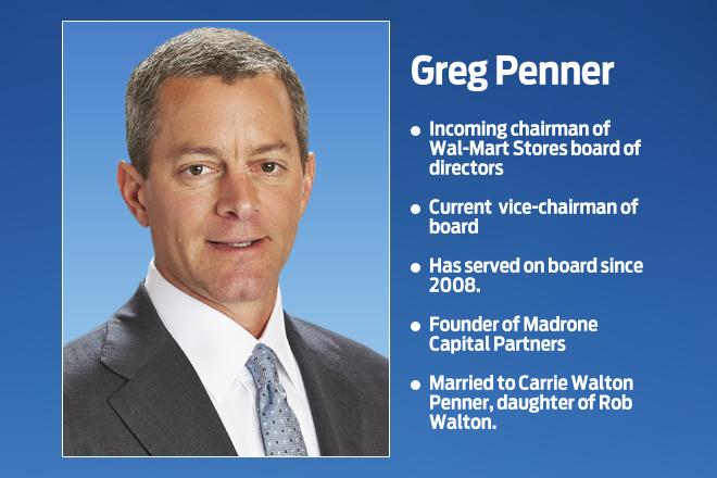 Greg Penner Mobile Home