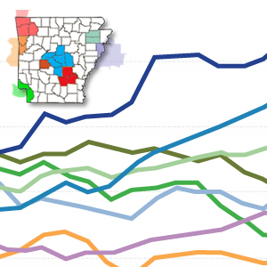 Unemployment Rates in Arkansas Cities Vary Widely