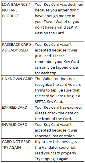 SEPTA Key | SEPTA