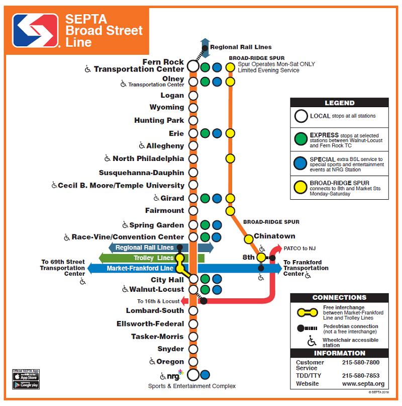 Philadelphia Subway Map Patco.Wells Fargo Center Destinations Septa