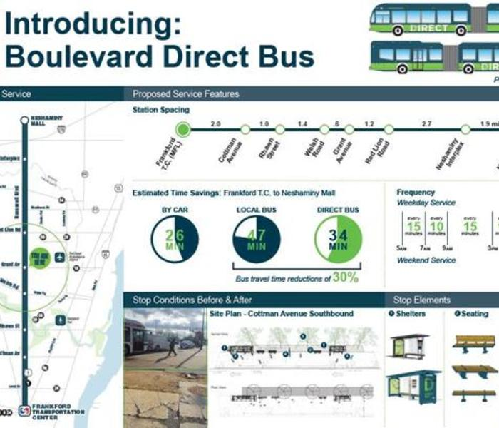 Septa boulevard bus direct
