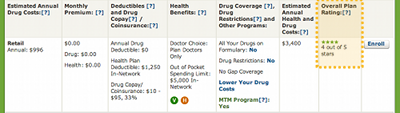 Medicare Plan Finder Website Uses Star Ratings