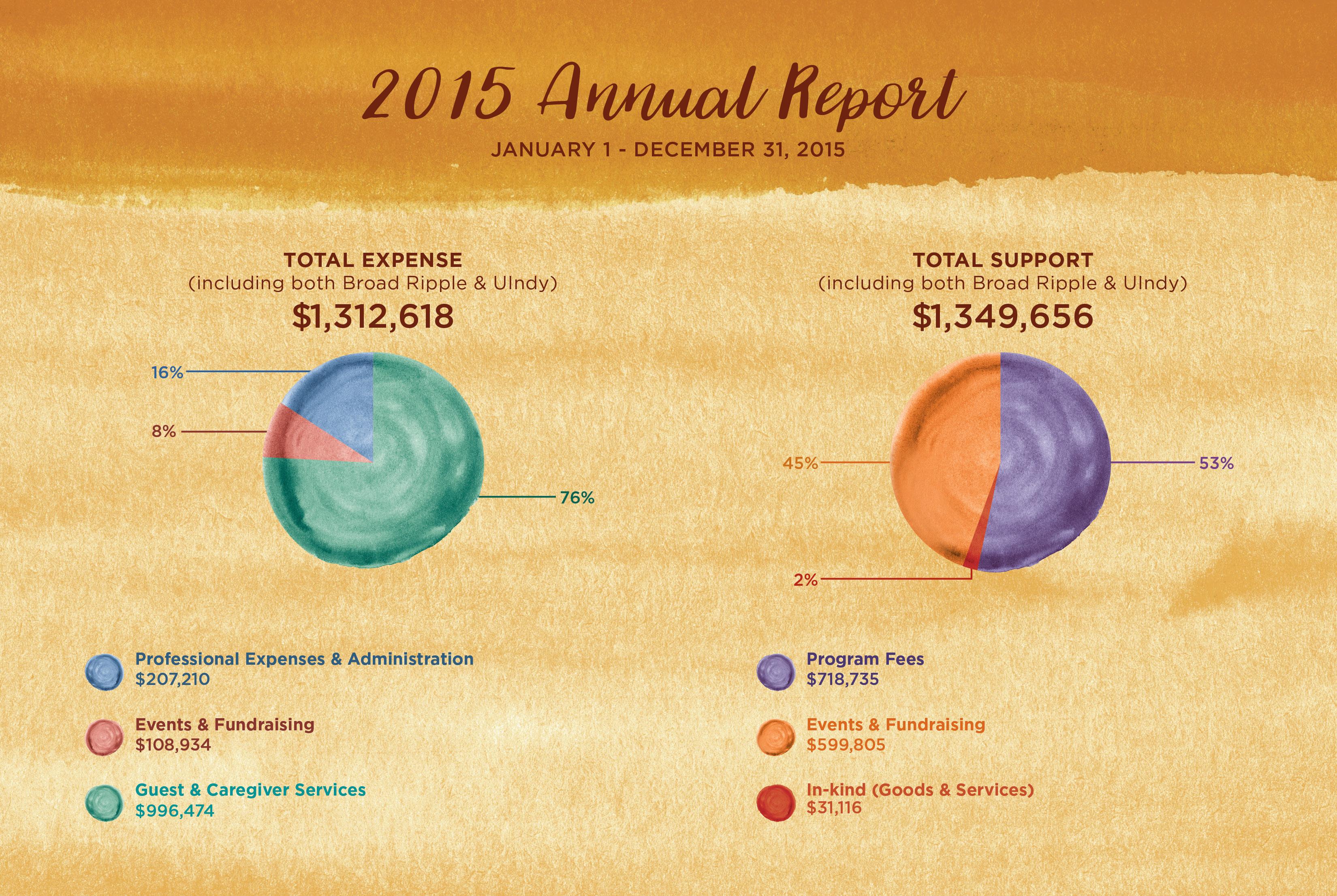 2015 Annual Report_Website
