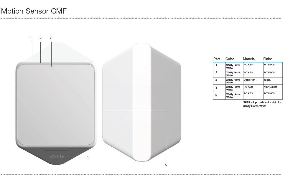 Comcast Xfinity Home Motion Sensor Zigbee Alliance