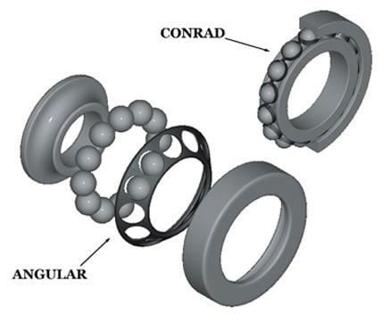 What Causes Bearing Failures? | Know Your Parts