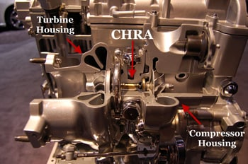 Turbo System Cross Section 1