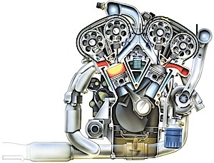 Catalytic Converter Efficiency | Know Your Parts