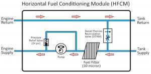 6.4 powerstroke fuel volume control valve