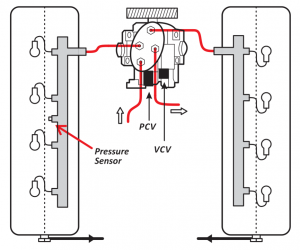 fuel pump vcv