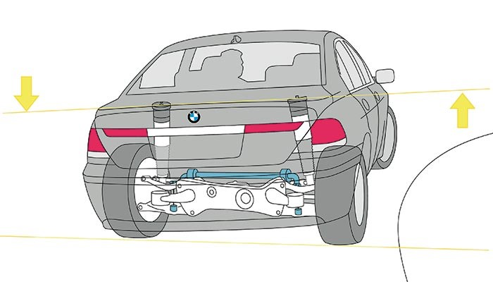 BMW 7 Series Air Ride Diagnostics | Know Your Parts