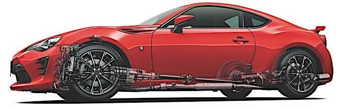 FR-S & BR-Z Alignment Service   Know Your Parts