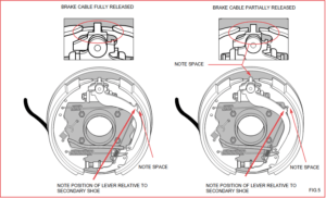 Drum Brake Cut-Away Illustrator